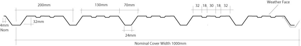 32/1000 Wall Profile