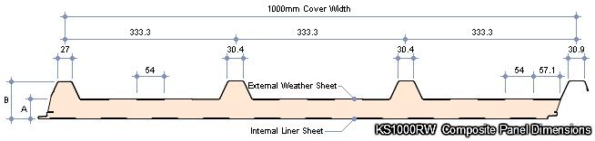 Kingspan KS1000RW Foam Filler (Pair)
