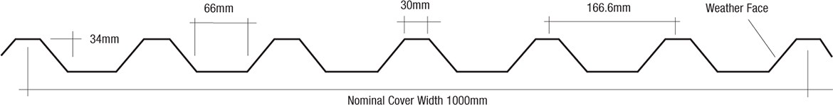 CR34/1000 Profile Roof Sheets